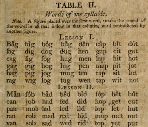 Detail of a lesson from The American spelling book by Noah Webster