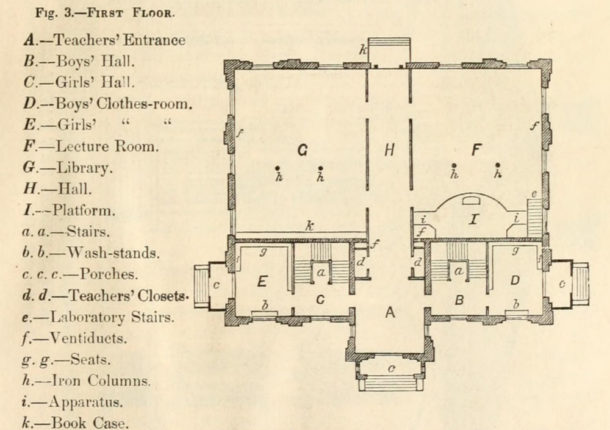 Norwich Free Academy, School Architecture: Pt. II. Plans for Graded Schools by Henry Barnard