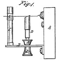 George S. Smith, Improvement in Yarn Evener Patent Number 92,218 July 6, 1869