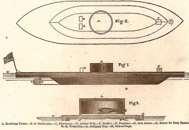 Plan of USS monitor, 1862