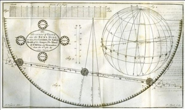 Map of the 1761 transit of Venus