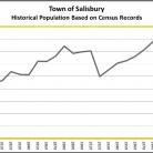 SalisburyPop