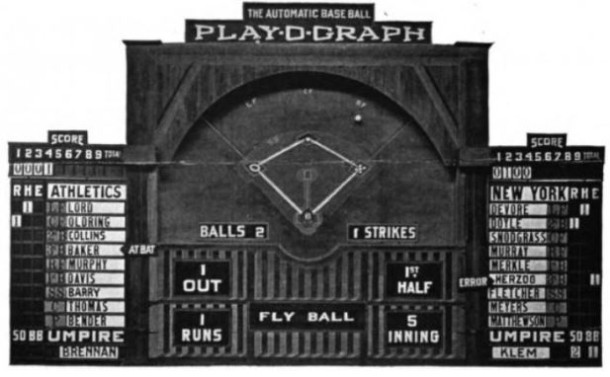 The Automatic Baseball Play-O-Graph - The Yale Scientific Monthly, 1912, 19, no. 4