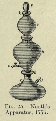 An illustration of Nooth's apparatus from Mineral and Aerated Waters by C. Ainsworth Mitchell, 1913