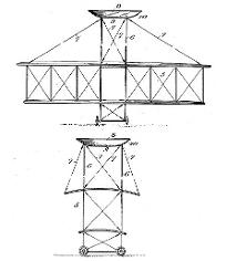 Henry C. Fisk, Stabilizer for AeroplanesPatent Number 1,072,710September 9, 1913