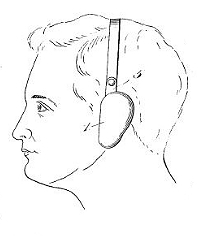 Harry Markoff, Ear Protector Patent Number 1,066,511July 8, 1913