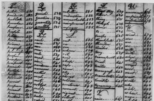 Detail of the Culper Spy Ring Code - Library of Congress