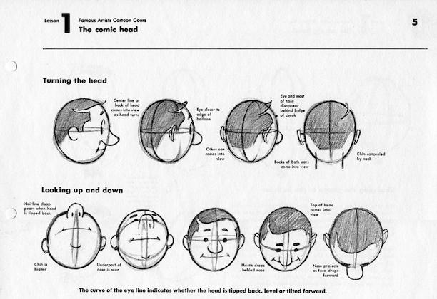 Famous Artists Cartoon Course, The Comic Head