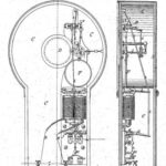 Electromagnetic Signal Apparatus for Railroads
