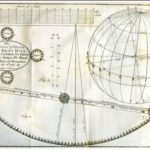 Map of the 1761 transit of Venus